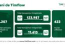 Timflow, sistemul de monitorizare a trasabilității lemnului dezvoltat de HS Timber Group, împlinește patru ani de funcționare.
